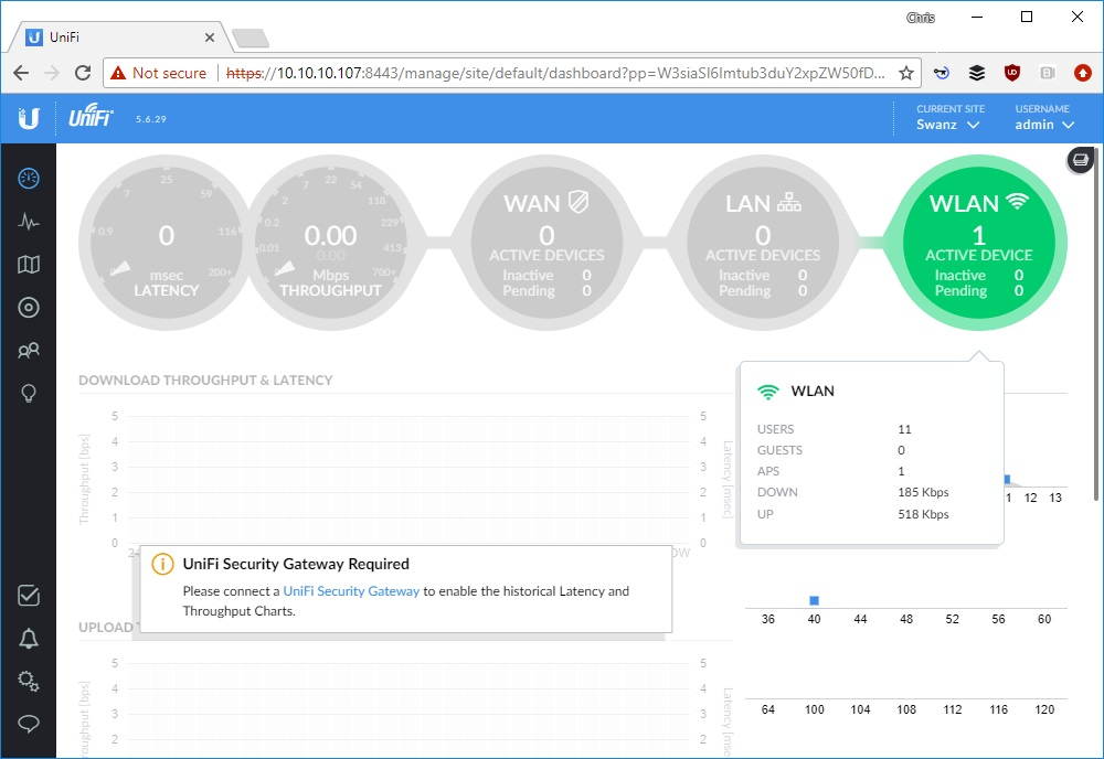 Better WiFi with a Ubiquiti UniFi Access Point | Chris Swan's Weblog